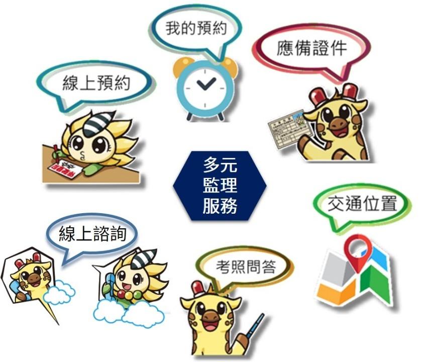 多元溝通方式 監理服務更貼心 LINE@監理小幫手線上諮詢上線囉。(記者劉明吉翻攝)